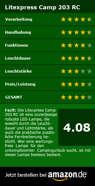 Wertung_Litexpress_Camp_201