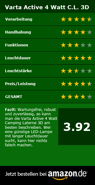 Wertung_Varta_Active_4Watt_Camping_Laterne_3D
